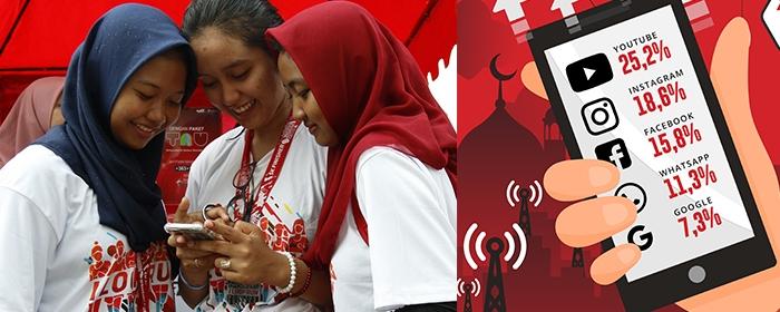 Photo of Penggunaan Media Sosial di Jaringan Telkomsel Naik 24% Rata-rata Pelanggan Mengonsumsi 134 MB Kuota Data Setiap Harinya Selama Ramadan
